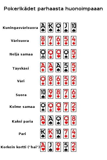 Reddit problem gambling