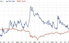 volatiliteetti tarkoittaa